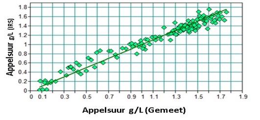 graph-23