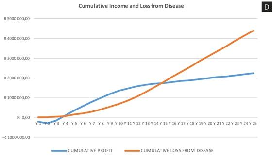 diseases_figur1d